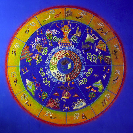 Wheel Of Life Mandala